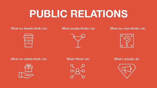 What is PR? Meme, PR meme